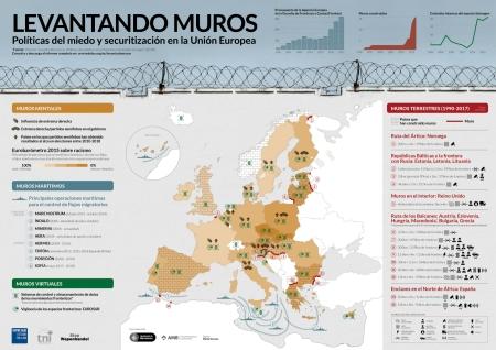 Infografia_LevantandoMuros_CentreDelas_TNI_StopWapenhandel_CAST_baixa